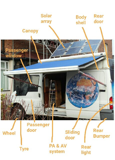 Ecovan parts for sponsorship